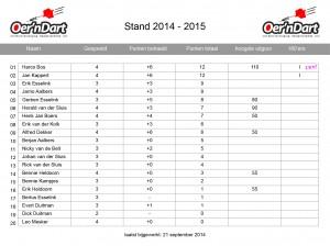 04. Statistieken_14-15_speelronde3_2014